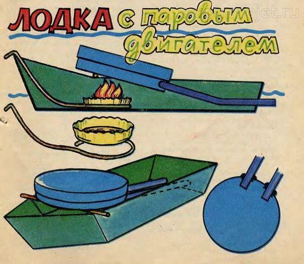 Лодка с четырьмя механическими музыкантами